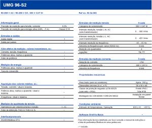 Especificações UMG 96-S2